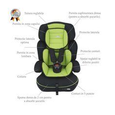 scaun-auto-copii-babygo-freemove-green