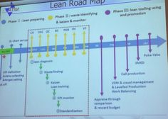 The efficiency matrix modig and hlstrm 2012 p 98 lean six aanpak lean traject ccuart Gallery