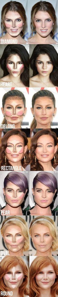 artist-refs:  (via Face Shapes   Maskcara)