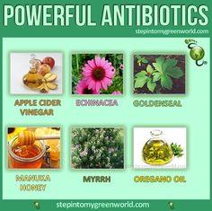 Antibotics