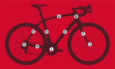 We explain the key measurements found on a geometry chart, how they are taken and what influence they have on your ride Cross Country Bike, Bike Handlebars, Self Driving, Road Bikes, Being Used, Geometry, Meant To Be