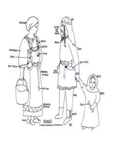 Viking clothing and Alphabet.pdf