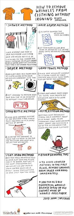 Ironless ironing, don't all of these other than the tea kettle. #ironingtip #smart