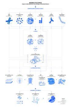 Gallego Pachón  . Madrid Cyclespace (6) #arquitectura #dibujos #presentaciones