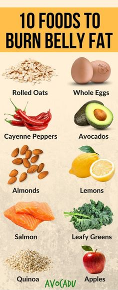 Healthy Foods to Burn Belly Fat | Lose Belly Fat Fast | Weight Loss Foods | http://avocadu.com/10-foods-burn-belly-fat/