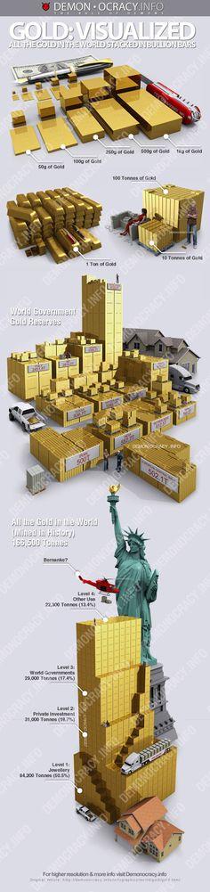 Nuestra Pasión por el Oro: Gold: Visualized (Visualizando el Oro)