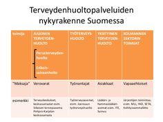 Kuvahaun tulos haulle suomen terveydenhuollon historia