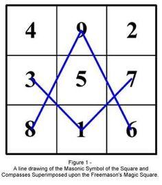 Musings on the Geometric Properties of the Square and Compasses Occult Symbols, Masonic Symbols, Occult Art, Illuminati, Geometric Properties, Symbole Protection, Masonic Art, Masonic Lodge, Freemason Symbol