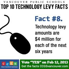 Vancouver Public Schools Technology Levy Fact #8. Technology levy amounts are 4 million for each of the next six years. http://ccgsvancouver.com