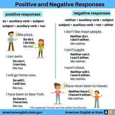 Positive and Negative Responses in English English Grammar Rules, Grammar Tips, Learn English Grammar, English Phrases, English Words, English Vocabulary, English Language, English Posters, Fluent English