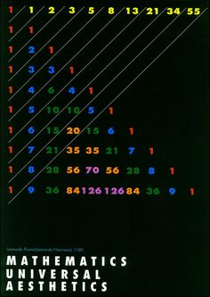 Fibonacci Number | Fibonacci Numbers Fibonacci Numbers: Sequence & Book