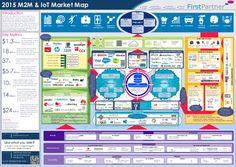 """data-driven marketing 2014"" - Pesquisa Google"