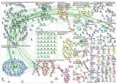 #ddj Twitter NodeXL SNA Map and Report for Tuesday, 08 July 2014 at 02:38 UTC