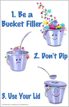 Bucketfilling Steps Poster | Have You Filled a Bucket Today? A Guide to Daily Happiness for Kids by Carol McCloud