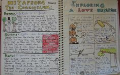"Metaphors and Writing Notebooks...I like how the kids had to ""prove"" why each metaphor made sense."