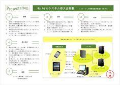 記録帳: ▼作品投稿/モバイルシステム導入企画書