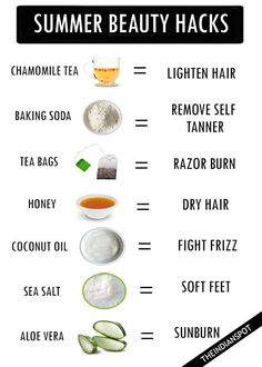 With the temperatures going up, beauty problems can get on our nerves, never mind the chilled drinks and air-conditioned ambience that we go by. Here are some beauty hacks that prove to be a genius in the season of sweat and frizzy, flyaway hair. Lighten hair with tea: Rinse your hair with a mixture of chamomile and fresh lemon juice to lighten your tresses. Allow your hair to dry while sitting in the sun, the heat will lighten your locks. Remove self tanner with Baking Soda: Exfoliate your…