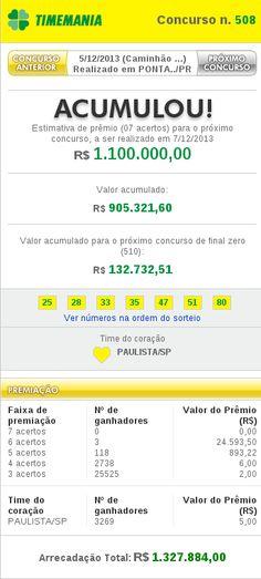 Resultado da Timemania 508 – 05/12/2013