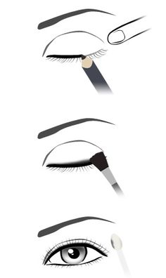 applying eyeliner: step-by-step ways to draw a perfect line.  I am the WORST at eyeliner, so this is great for me!