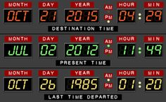 Back to the Future  Where were you 30 years ago?