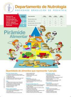 piramide-alimentar-infantil Toddler Meals, Kids Meals, Fitness Nutrition, Food Design, Food Art, Health Tips, Cereal, Food And Drink, Fruit