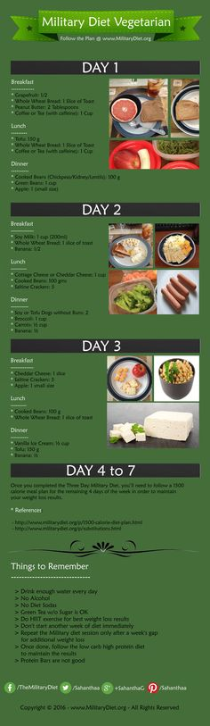 Military Diet for Vegetarians: Follow this Vegetarian version of the three day military diet to lose upto 10 pounds in 3 days naturally.  #MilitaryDiet #Vegetarian #MilitaryDietPlan