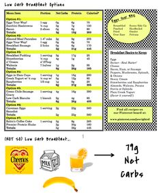 Kimkins Sample Menu  Diet Food    Sample Menu Menu