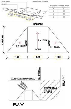 Rampa de cadeirante. Autocad, Pipe Railing, Human Dimension, Architectural Scale, Casa Patio, French Architecture, Education Architecture, Civil Engineering, Urban Design