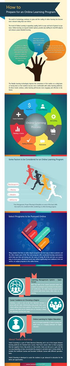 How To Prepare For An Online learning Program Infographic - http://elearninginfographics.com/prepare-for-an-online-learning-program-infographic/
