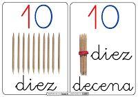 Primero B: Numeración con palillos
