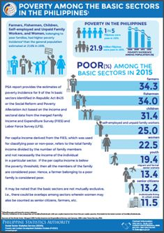 Image result for GAP OF ECONOMIC RESOURCES IN THE PHILIPPINES AS OF 2017