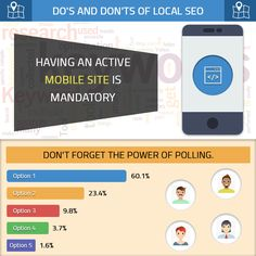 Local SEO has proven itself to be a valuable application of the SEO technologies and techniques. Careful planning and proven results show the effectiveness of when professional SEO engineers work hand in hand with their clients. That's all good news Continue reading →