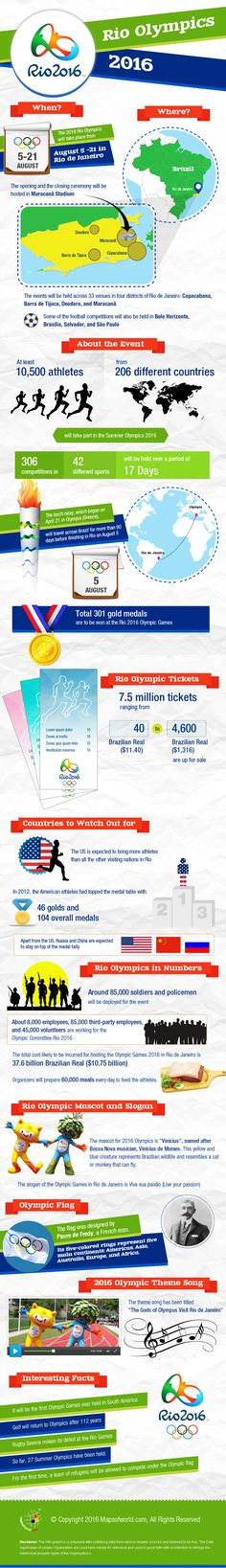 Rio 2016 Summer Olympics in Numbers - Sports Infographic