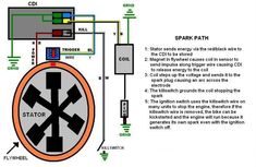 Image result for gy6 cdi wiring diagram | Electrical ...