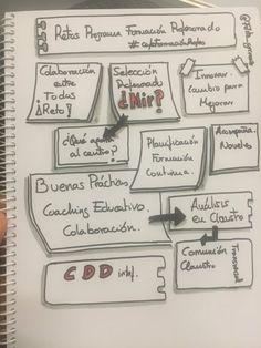 visual thinking #cafecrea11
