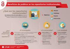 ¿Conoces los beneficios de publicar en abierto en el repositorio institucional? Semana del Acceso Abierto 2016. Red de Bibliotecas Rebiun, 2015. #bibliotecaugr #openaccess #DIGIBUG #OAW16