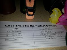 The lab sheet for the product development lab as the bunny peeps work on S'mores made from chick peeps.