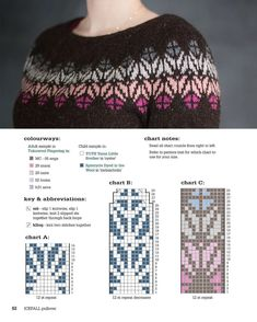 Tapestry Crochet Patterns, Fair Isle Knitting Patterns, Knitting Charts, Knitting Stitches, Knitting Designs, Knit Patterns, Cross Stitch Christmas Cards, Knifty Knitter, Hand Embroidery Videos