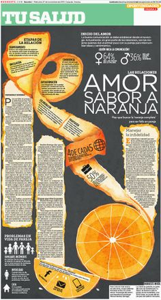 Amor sabor a naranja – Design is art Graphic Design Resume, Graphic Design Layouts, Graphic Design Posters, Brochure Design, Graphic Design Inspiration, Newspaper Design Layout, Page Layout Design, Magazine Layout Design, Editorial Design