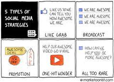 """Social Media """"Strategy"""""""