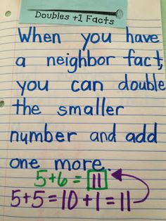 Here is an update on the Math Journal: Tools for your Toolbox post. I have hadso many emails about this post! I am so glad that people ar...