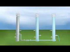 Resultado de imagem para cisterna vertical