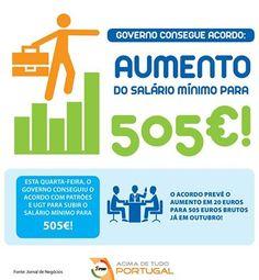 Governo conseguiu acordo de para aumento do salário mínimo nacional para 505€ #salário #aumento #portugal #atualidade #AcimadetudoPortugal