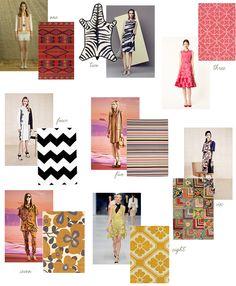 Fashion Inspired Rugs @Sarah Nasafi Grayce #laylagrayce #blog #fashion #rugs