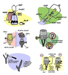 Basics to repurpose a lamp...  good to know!