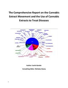 Comprehensive Report on The Cannabis Extract Movement by TheHempSolution via slideshare