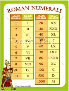 Writing down answers of math in roman numbers Meh . Write down arithmetic answers in Roman numerals Read more Mathematik und Lerne - Math Games, Math Activities, Logic Games, Math Math, Math Teacher, Roman Numerals Chart, Math Formulas, Math Help, Homeschool Math