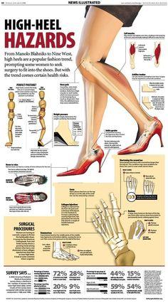 www.soaringhealthchiropractic.com  Facebook.com/soaringhealthchiropractic