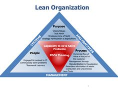 "Tight training and travel budgets? Register for the live online webcast of ""Key Concepts of Lean"" workshop, starting Dec. 1: http://www.lean.org/Workshops/WorkshopDescription.cfm?WorkshopId=78"