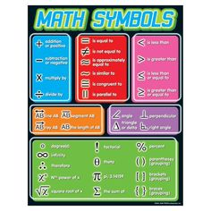 Math Symbols Learning ChartTeach basic math symbols for algebra, geometry, and more as students' math skills increase and advance. Back of chart features reproducible sheets, activities, and helpful teaching tips. x classroom size Math Tutor, Math Skills, Math Lessons, Math Tips, Math Help, Fun Math, Math Games, How To Learn Math, Lego Math